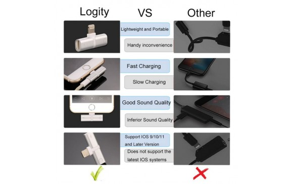 ALIB-A01 Lightning Splitter Adapter compatible with iPhone X/8/8Plus/7/7Plus, 2-in-1 Apple